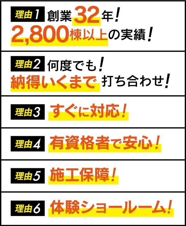 創業29年1,400棟以上の実績!